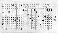 Hollerith punched card.jpg