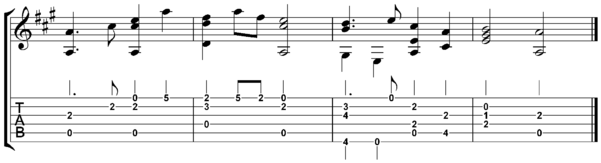 Guitar Tabulature.png