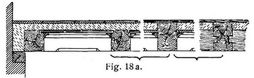 Fig. 18a.